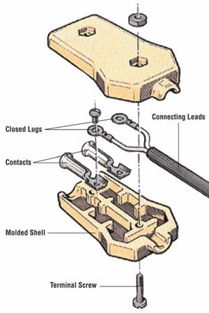 riparare spina elettrica